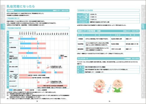 乳幼児期になったら(P14~16)
